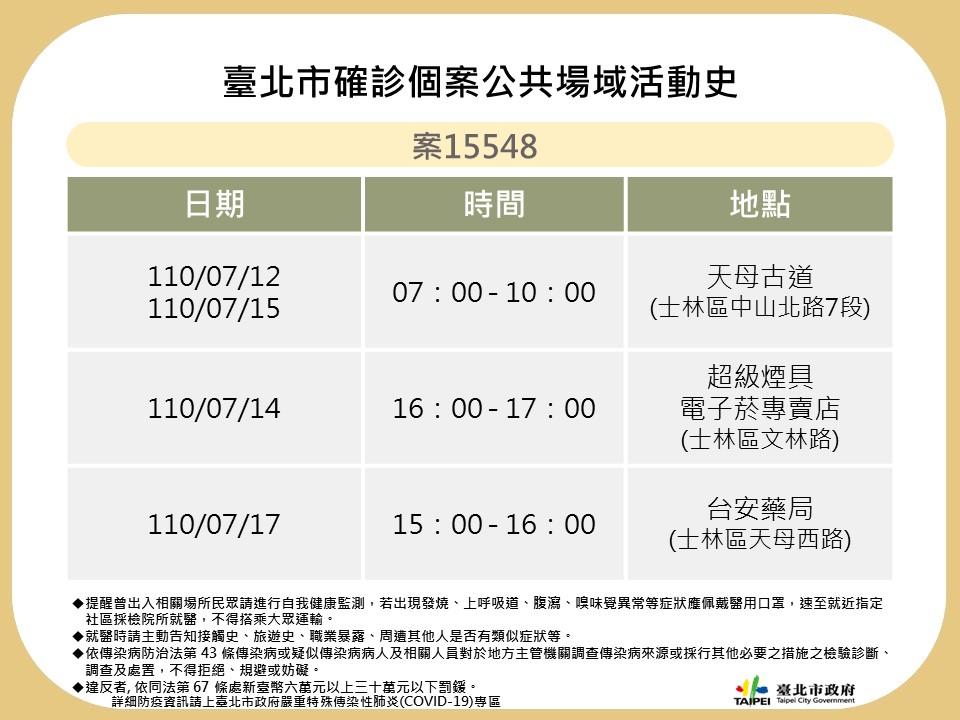 快新聞/北市防疫旅館員工「打疫苗」仍確診 Ct值18曾搭公車與北捷