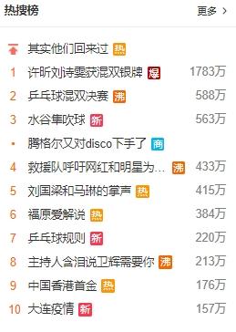 東奧/中國桌球「5金通包」夢碎!小粉紅崩潰癱瘓微博:不甘心啊