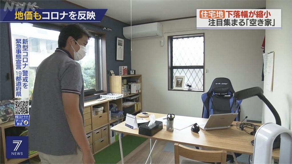 因疫情改遠距上班 日本商辦需求下降 地價也下滑