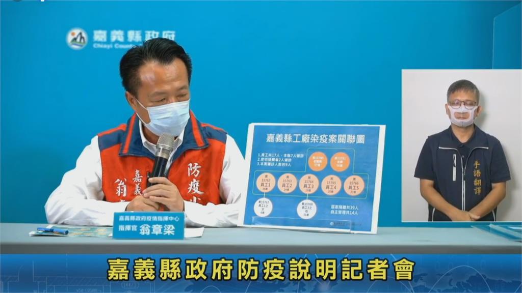 工廠前員工PCR陽性 工廠群聚案已釀10人確診