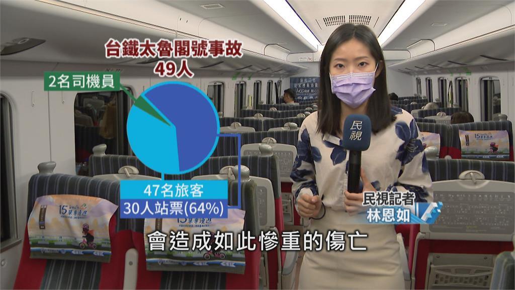 太魯閣事故64%死者站票 東部疏運擬年底禁售