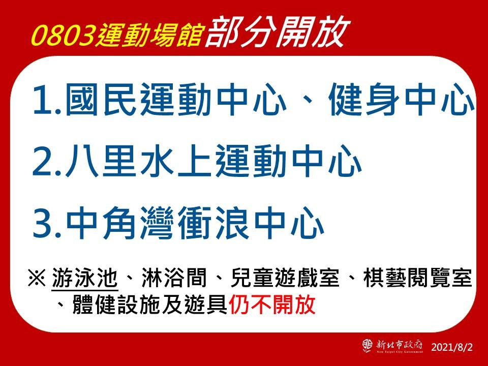 快新聞/新北國民運動中心明天開放! 游泳池、淋浴間仍封閉
