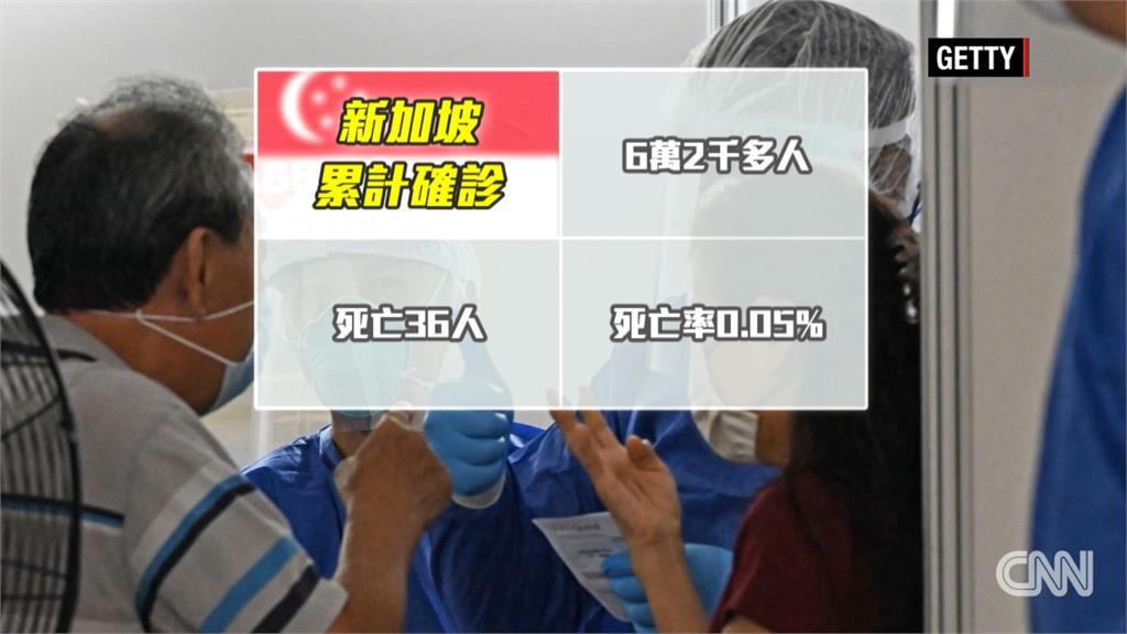 全球/與武肺共存!新加坡棄「清零」推佛系防疫