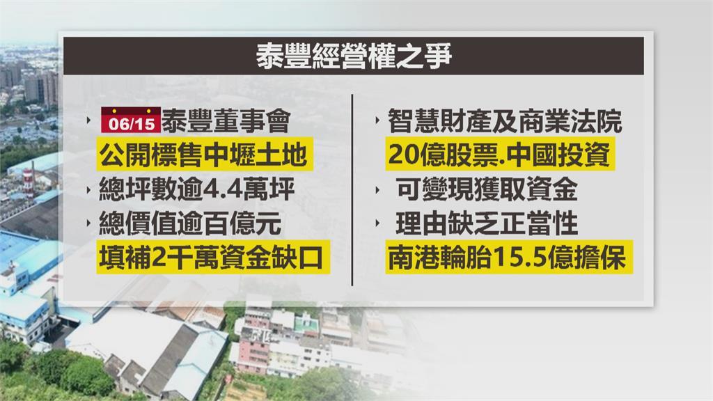 泰豐輪胎百億廠地暫停招標 法院裁准大股東15.5億擔保禁賣