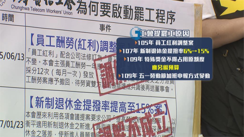 中華電信工會擬發罷工 手機.企業機房恐遭殃!